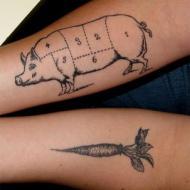 Mat-tatueringar